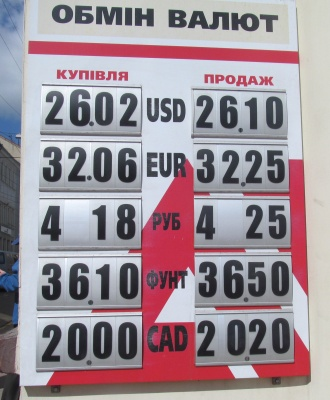 Курс валют у Чернівцях на 20 квітня  (ФОТО)