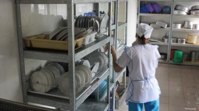 У 910 школах і дитсадках Буковини виявлено порушення вимог санітарного законодавства, - Держпродспоживслужба