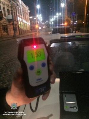 На Буковині упродовж вихідних поліція виявила 17 водіїв з ознаками сп'яніння
