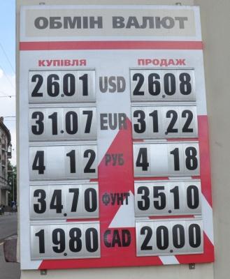Курс валют у Чернівцях на 14 травня  (ФОТО)