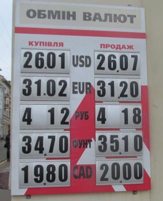 Курс валют у Чернівцях на 15 травня  (ФОТО)