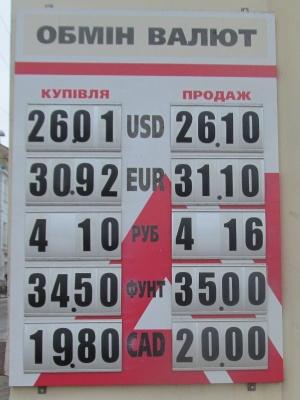 Курс валют у Чернівцях 16 травня - фото