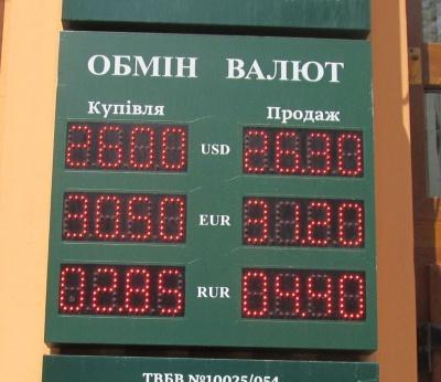 Курс валют у Чернівцях на 17 травня