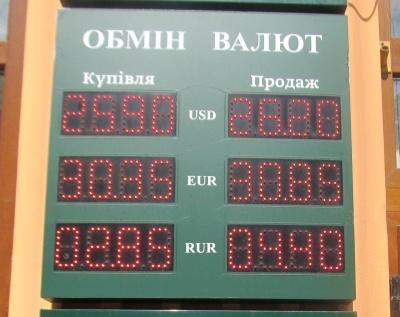 Курс валют у Чернівцях на 24 травня