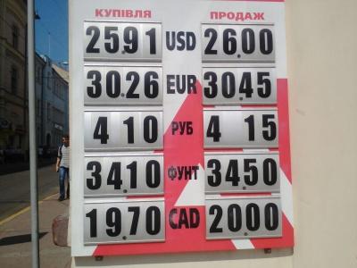 Курс валют у Чернівцях 5 червня