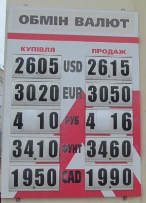 Курс валют у Чернівцях на 15  червня