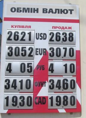 Курс валют у Чернівцях на 20 червня