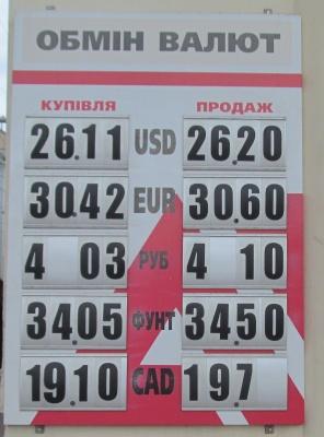 Курс валют у Чернівцях на 22 червня