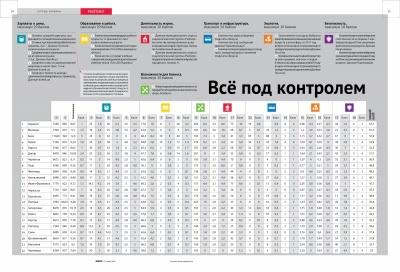 Чернівці стали найменш комфортним містом України - «Фокус»