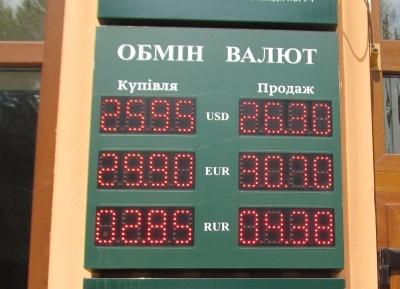 Курс валют у Чернівцях 27 червня