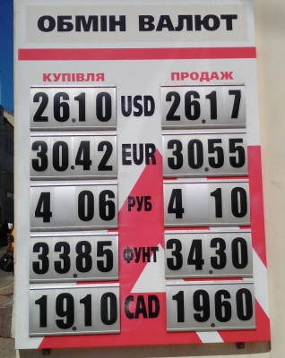 Курс валют у Чернівцях на 4 липня
