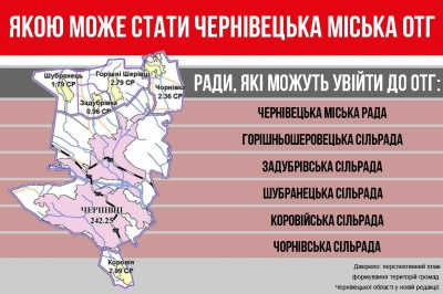 Як може виглядати Чернівецька міська ОТГ - інфографіка
