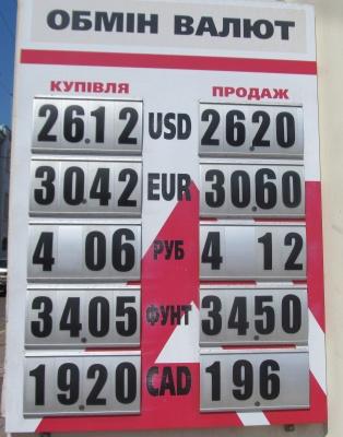 Курс валют у Чернівцях на 6 липня
