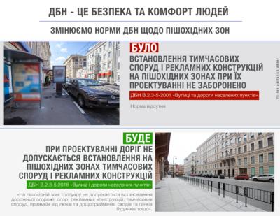 З українських тротуарів зникнуть кіоски та білборди