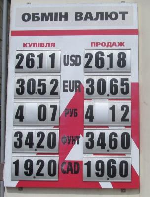 Курс валют у Чернівцях 9 липня