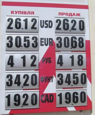Курс валют у Чернівцях на 11 липня