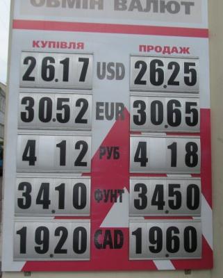 Курс валют у Чернівцях на 16 липня