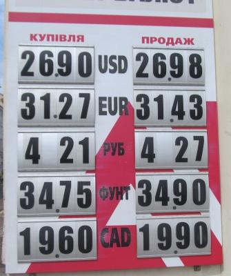 Курс валют у Чернівцях 1 серпня