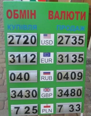 Курс валют у Чернівцях на 10 серпня