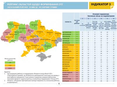 Буковина піднялась у «зелену зону» рейтингу Мінрегіону щодо формування ОТГ