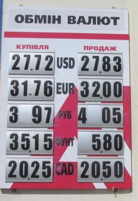 Курс валют у Чернівцях 23 серпня