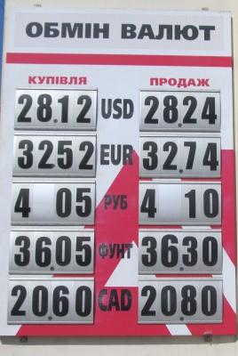 Курс валют у Чернівцях на 31 серпня