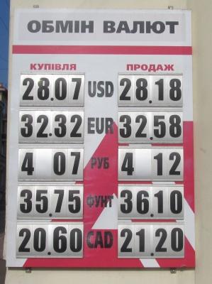 Долар у Чернівцях трохи подешевшав: курс валют на 3 вересня