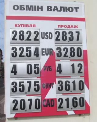 Курс валют у Чернівцях на 4 вересня