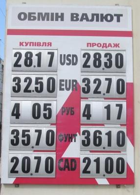 Курс валют у Чернівцях на 5 вересня