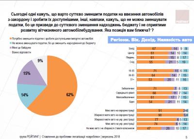 Як українці ставляться до «євроблях»: презентували результати дослідження