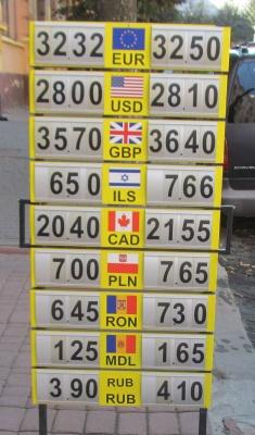 Курс валют у Чернівцях на 12 вересня