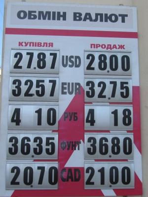 Курс валют у Чернівцях на 21 вересня