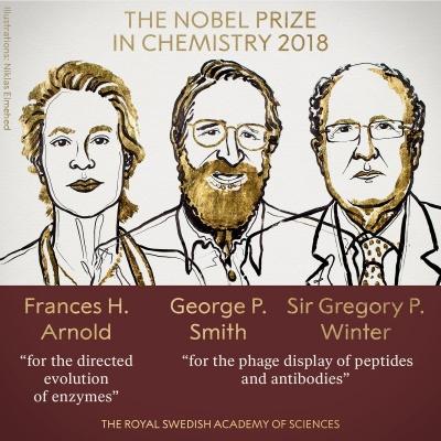 Оголосили лауреатів Нобелівської премії з хімії