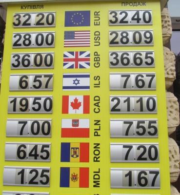 Курс валют у Чернівцях на 9 жовтня