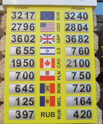 Курс валют у Чернівцях на 11 жовтня