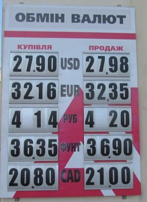 Курс валют у Чернівцях на 12 жовтня