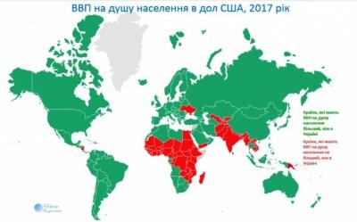 МВФ: Україна - найбідніша країна Європи