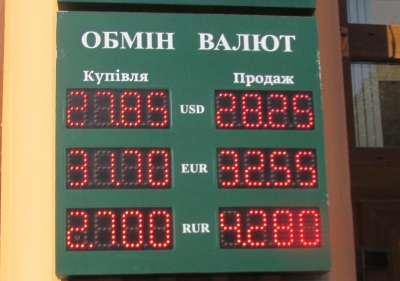 Курс валют у Чернівцях на 16 жовтня