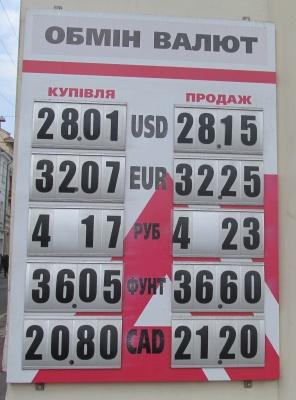 Курс валют у Чернівцях на 19 жовтня