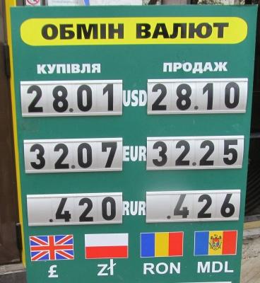 Курс валют у Чернівцях на 23 жовтня