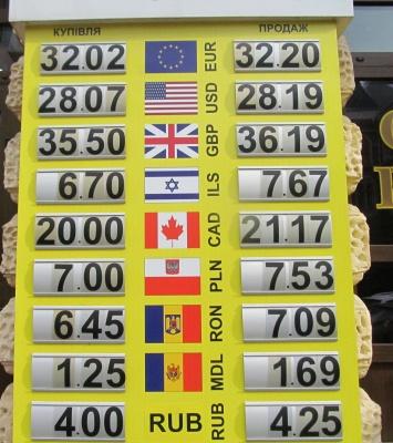 Курс валют у Чернівцях на 29 жовтня