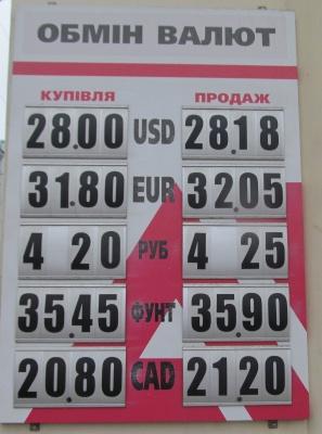 Курс валют у Чернівцях на 1 листопада