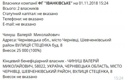 У Чернівцях новим керівником водоканалу стане людина, близька до депутатів Чинуша й Максимюка