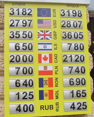 Курс валют у Чернівцях на 6 листопада