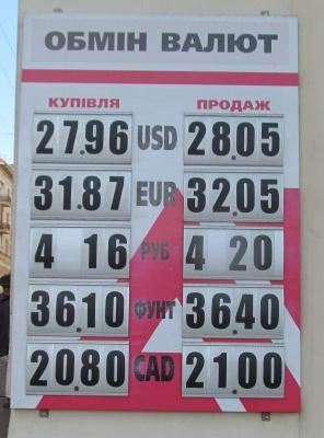 Курс валют у Чернівцях на 7 листопада