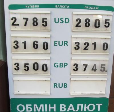 Курс валют у Чернівцях на 8 листопада