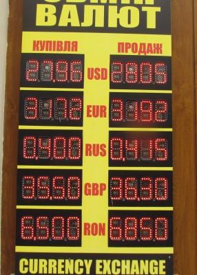 Курс валют у Чернівцях на 9 листопада
