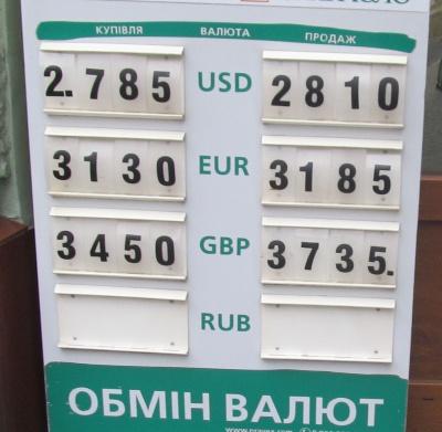 Курс валют у Чернівцях на 13 листопада