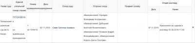 Справу Середюка передали до київського суду, перше засідання - у лютому