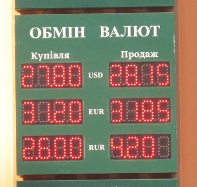 Курс валют у Чернівцях на 16 листопада
